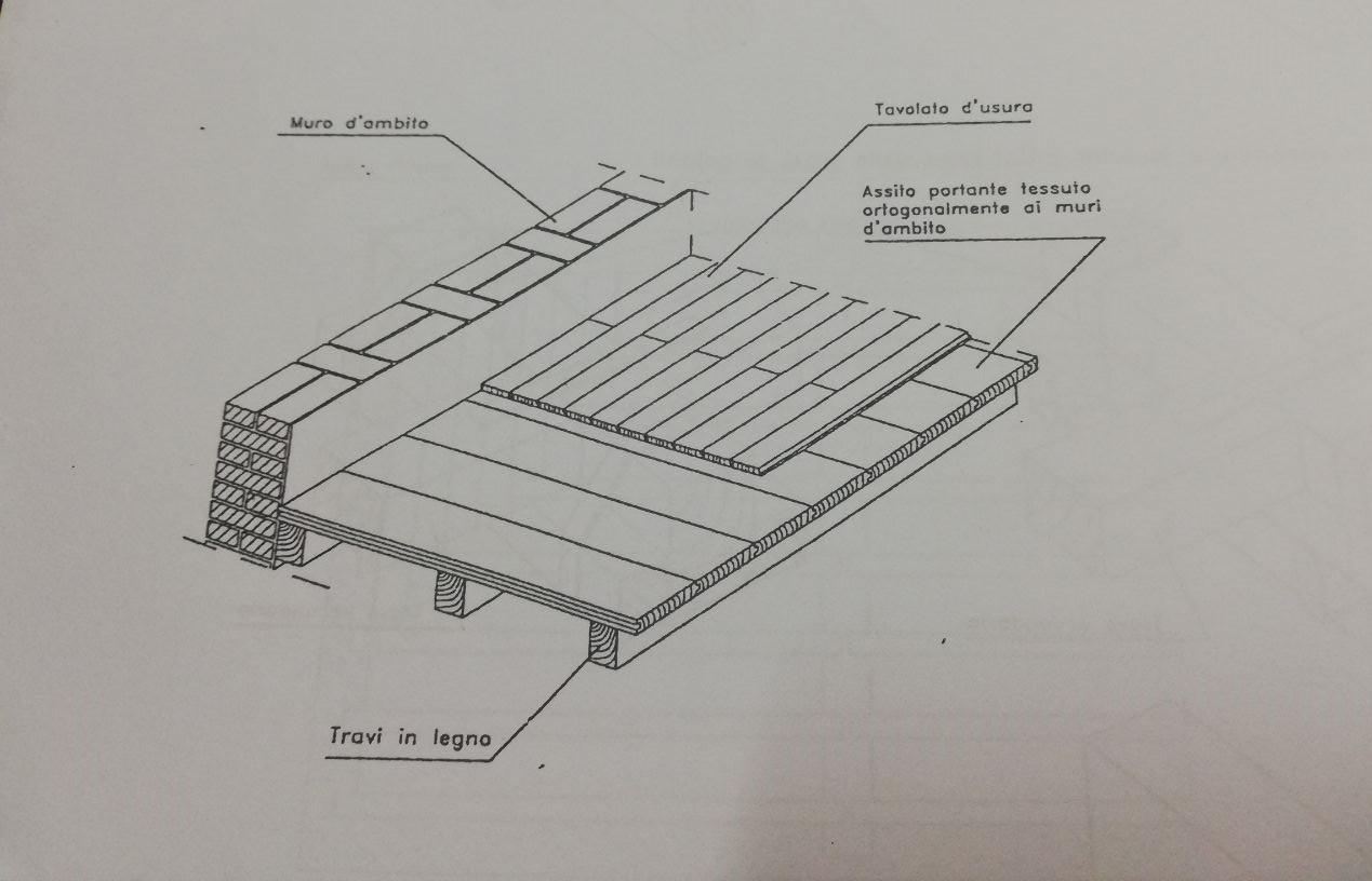 Struttura Di Un Solaio i solai in legno: tecniche costruttive tradizionali - angolo